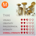 Thai Magic Mushroom Grow kit - 1200cc
